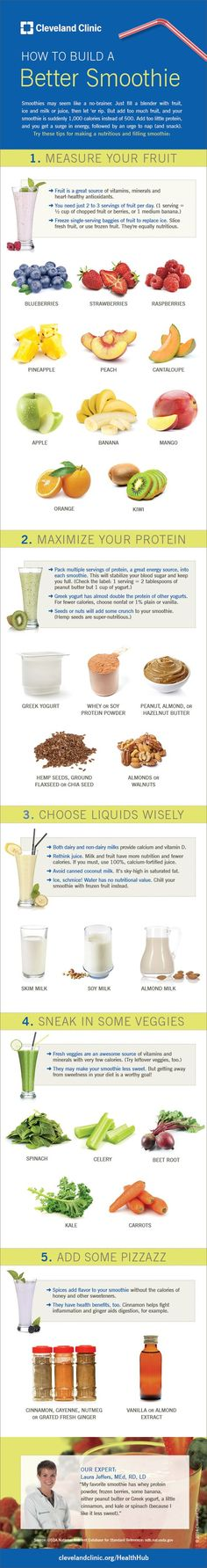 5 Ways to Build a Super Healthy Smoothie by clevelandclinic - Any non-dairy beverage will work. Try unsweetened hemp for the liquid and a boost of nutrition. Or Oat/7 Grain for a serving of whole grains.