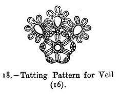 Tatting Pattern for Veil(16)