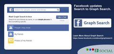 #Facebook Graph Search is now out of Beta and is available for all users who are using Facebook in (US)English Language.  #socialmedia -  https://www.facebook.com/photo.php?fbid=600308986668682=a.583960938303487.1073741829.561471260552455=1