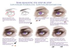 Semi-realistic eye tutorial by Loputon on DeviantArt