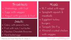 Week 3  - The Master's Hammer and Chisel Meal Plan - Plan B                                                                                                                                                                                 More