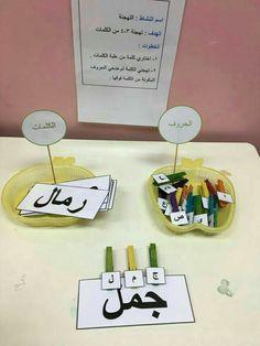 Kids Learning Activities, Alphabet Activities, Toddler Learning, Arabic Alphabet Letters, Arabic Alphabet For Kids, Arabic Lessons, Islam For Kids, Teaching Aids, Arabic Language