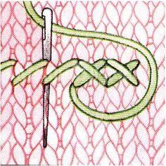 вышивка на вязаной одежде вязание спицами для женщин Easy Knitting Patterns, Knitting Designs, Stitch Patterns, Crochet Yarn, Cross Stitch Embroidery, Lana, Needlework, Kids Rugs, Couture
