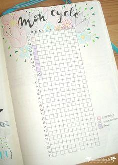 Bullet Journal : premier bilan ! ⋆ ZunZún - Féminin. Eclectique. Ecosensible.