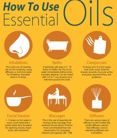 Oils: Everything You Need To Know (Infographic) How to Use Young Living Essential Oils.How to Use Young Living Essential Oils. Essential Oil Aphrodisiac, Doterra Essential Oils, Natural Essential Oils, Essential Oil Blends, Natural Oils, Natural Detox, Healing Oils, Aromatherapy Oils, Young Living Oils