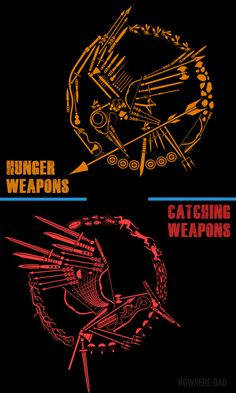 Mockingjays built out of the weapons in Hunger Games and Catching Fire.