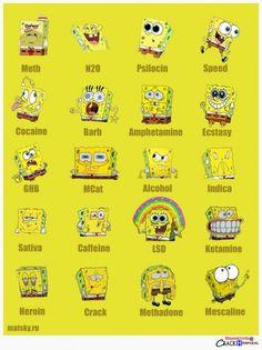 Spongebob on Drug Side Effects