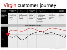 customer-experience-management-40-728.jpg (728×546)