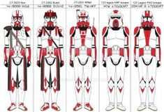 Made for Report Log: These are the clones that captain bolt and is team rescued from the Kattarl battlefield here t. The survivors of Kattarl Legion) Star Wars Concept Art, Star Wars Fan Art, Star Wars Rpg, Star Wars Clone Wars, Star Wars Battlefront 3, Star Wars Design, Galactic Republic, Star Wars Outfits, Star Wars Costumes