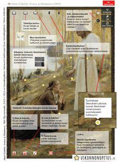 Tällä viikolla vietetään mediaviikkoa jakuunlopulla 28.2. Kalevalan ja suomalaisen kulttuurin päivää. Tässä blogikirjoituksessa pohdimme,... Social Science, Finland, Nostalgia, Religion, Teaching, Movies, Movie Posters, Films, Film Poster