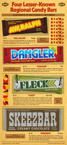 Four Lesser-Known Regional Candy Bars ~ graphic