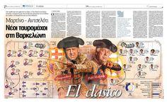 Real vs Barcelona: El Clasico
