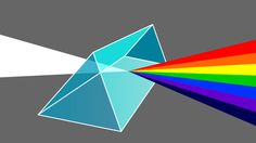 The Refraction of light through a glass prism