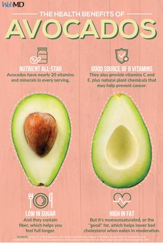 Avocados aren't just delicious. The green gems are packed with good-for-you vitamins, minerals, and nutrients. Nutrition Tips, Health And Nutrition, Cheese Nutrition, Nutrition Shakes, Health Facts, Healthy Tips, Healthy Eating, Healthy Food, Vitamins