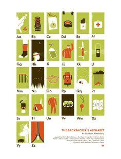 The Backpacker's Alphabet