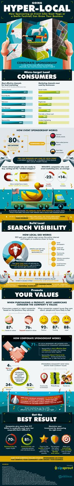 Marketing your business at local events is a great way not only to find new clients, but it can also show your community you are committed. Learn more about local event marketing from this infographic! Digital Marketing Quotes, Marketing Words, Digital Marketing Strategy, Budget Marketing, Event Marketing, Business Marketing, Small Business Trends, Local Events, Growing Your Business