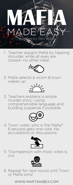 Play Mafia in language classes with this simplified version of the game--perfect for TPRS classes because of the CI it delivers!!