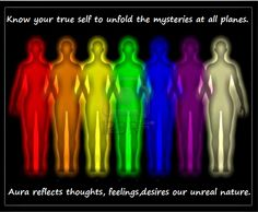 shrimanarayan: Meaning of Aura and its colors reflecting thoughts...