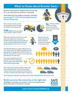 What To Know About Booster Seats: An Infographic from Safe Kids