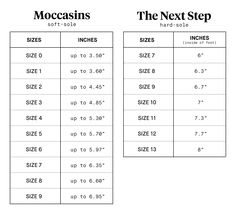 Baby Shoe Sizes In Inches Handmaderukodelky Patterns