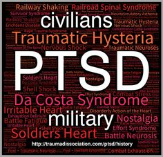 Historical names for PTSD in civilian and miliary use wordcloud - History of #PTSD