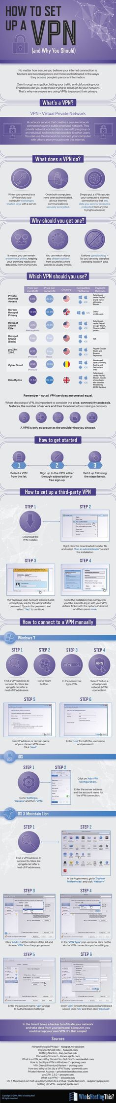 Infographic: How To Set Up a VPN (and Why You Should)No matter how secure you believe your internet connection is, hackers are becoming more and more sophisticated in the ways they access people's personal information. Only through encryption, hiding your traffic and obfuscating your IP address can you stop those trying to sneak on to your network. That's why many users are using VPNs to protect their privacy.