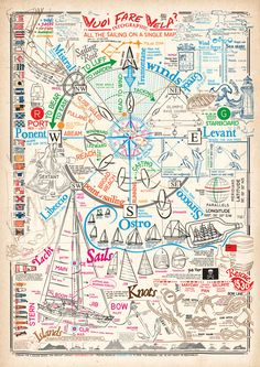 All the sailing on a single map. Sailing theory and terms: navigation…