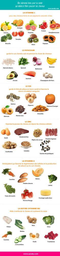 6 catégories d'aliments qui aident à faire pousser les cheveux