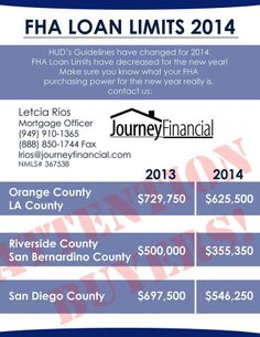 If you weren't aware of the reduced FHA loan limits effective 1/1/14 here is a recap for you.