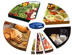 Emagrecer comendo de tudo: como?   Confira um novo artigo em http://alimentarecomer.com/emagrecer-comendo-de-tudo/