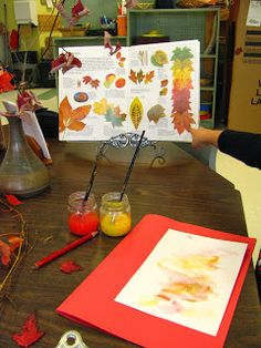 fall leaf provocation with water colour paints