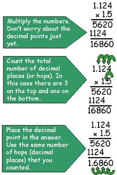 Illustrated guidance and worksheets to help with the multiplication of decimal numbers including examples showing the importance of place value. Math Charts, Math Anchor Charts, Multiplying Decimals, Dividing Fractions, Math Lessons, Math Skills, Math Resources, Fraction Activities, Math Activities