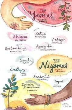 Yoga Kundalini, Yin Yoga, Yoga Meditation, Pranayama, Ashtanga Yoga, Patanjali Yoga Sutras, Yoga Mantras, Yoga Quotes, Namaste Quotes