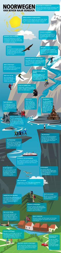 Explore Beautiful Norway with this amazing Infographic from Visit Norway Lofoten, Norway Vacation, Norway Travel, Stavanger, Places To Travel, Travel Destinations, Places To Go, Oslo, Travel Guides