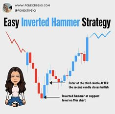 Forex Strategies, Forex Trading Strategies, How To Make Money, How To Become, Trade Finance, Forex Trading Tips, Making 10, Technical Analysis, Training Programs