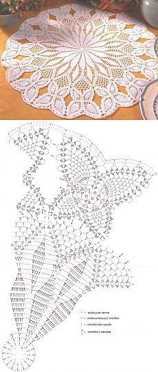 This Pin was discovered by Nag Crochet Tablecloth Pattern, Free Crochet Doily Patterns, Crochet Doily Diagram, Crochet Flower Tutorial, Crochet Circles, Crochet Motifs, Thread Crochet, Crochet Stitches, Free Pattern