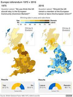 Europe referendum 1975 v 2016
