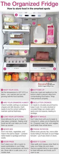Follow these rules on where to place items within your fridge: