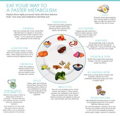 blog post with lots o' good tips  in multiple infographics - curb cravings and eat healthier!