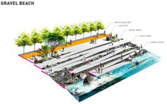 """""""If you squint your eyes,"""" said James Corner at the initial design presentation for Seattle's central waterfront, """"this, too, almost has a sort of circularity, where it&#821…"""