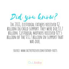 Did you know: In 2011, custodial fathers received $2 billion in child support.  #baby #babies #kids #facts #trivia Baby Trivia, Kids Facts, Child Support, Did You Know, Fathers, Knowing You, Babies, Words, Children