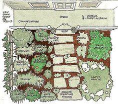 Four Great Garden Plans Plan now for next season's garden. Let our four garden layouts spark your imagination.