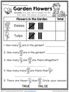 Counting tallies worksheets to practice counting by 5 with sets of ...