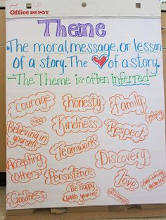 Teaching With a Mountain View: Theme & Evidence Anchor Charts