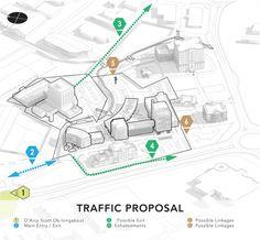 Studio Blue Architects Inc Warrens Master Plan 23 Architecture Site Plan, Architecture Concept Diagram, Landscape Architecture Drawing, Architecture Presentation Board, Urban Concept, Urban Design Diagram, Urban Analysis, Parking Design, Conceptual Design