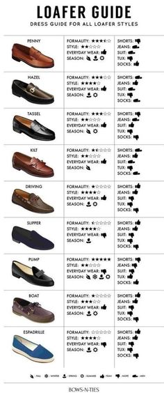 How to Wear Loafers http://www.99wtf.net/trends/importance-wear-mens-shoes/