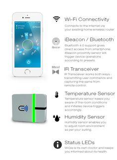 Make any Air Conditioner, TV or Light - Smart by Cielo WiGle Inc — Kickstarter