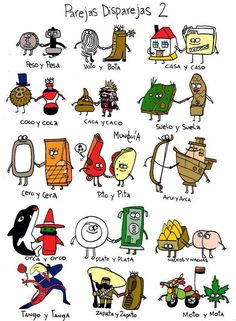 Parejas de palabras - Spanish vocabulary If you find this info graphic useful, please share, like or pin it for your friends. Spanish Posters, Spanish Jokes, Spanish Grammar, Spanish Vocabulary, Spanish English, Spanish Language Learning, Teaching Spanish, Spanish Teacher, Spanish Alphabet
