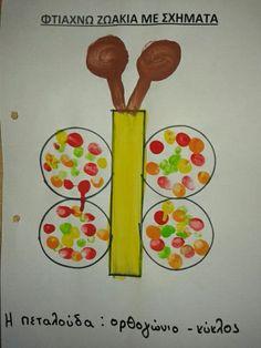 """Μάθαμε τα σχήματα μέσα από τη Τέχνη   και τους πίνακες ζωγραφικής του Paul Klee     Ασχοληθήακμε με τον πίνακα   """"Ο Σενέκιος""""           ... Toddler Learning Activities, Math Activities, Alphabet Wall Art, I School, Shapes, Blog, Paul Klee, Decor, Early Education"""