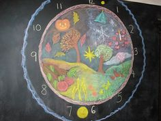 Waldorf ~ 3rd grade ~ Math ~ Measurement ~ Time ~ Wheel of the Year ~ Four Seasons ~ Twelve Months ~ chalkboard drawing